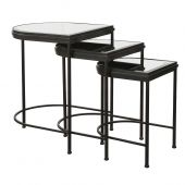 Uttermost India Black Nesting Tables  3個組